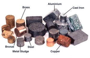 12 Properties of Metals | With Suitable Examples